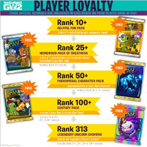 Loyalty Rewards. Origin. EA Plants vs Zombies 2, Ranks, Game, Points, Chracter Progression