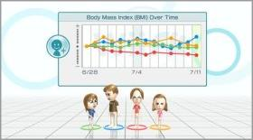 Wii Fit, BMI Personal Graph