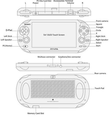 PSVita Diagram
