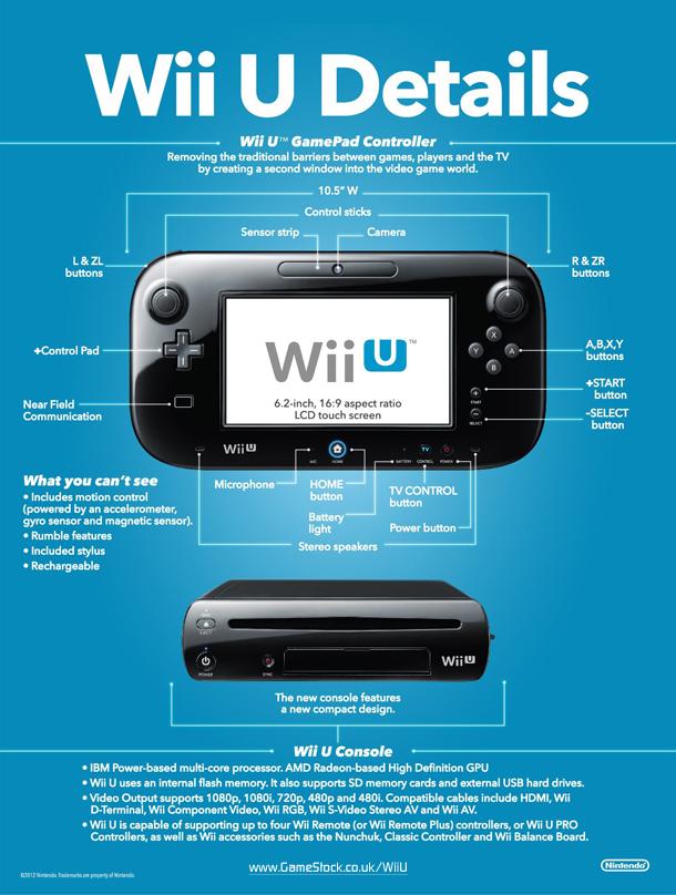Wii U Diagram